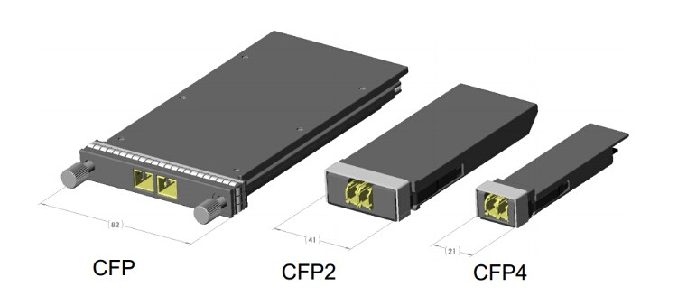 Use 100G QSFP28 Transceiver to Speed Up Your Network 1