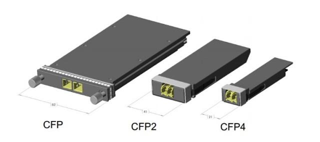 100G cfp modules