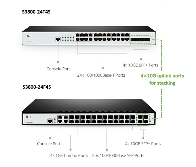 Switch Stacking vs Uplink: Which Is Better for Connecting Switches? 2