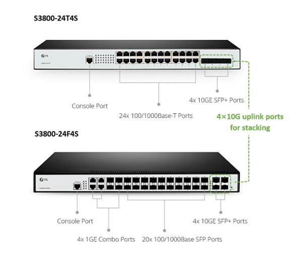 gigabit stackable managed switch