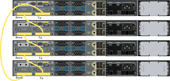switch stacking vs uplink